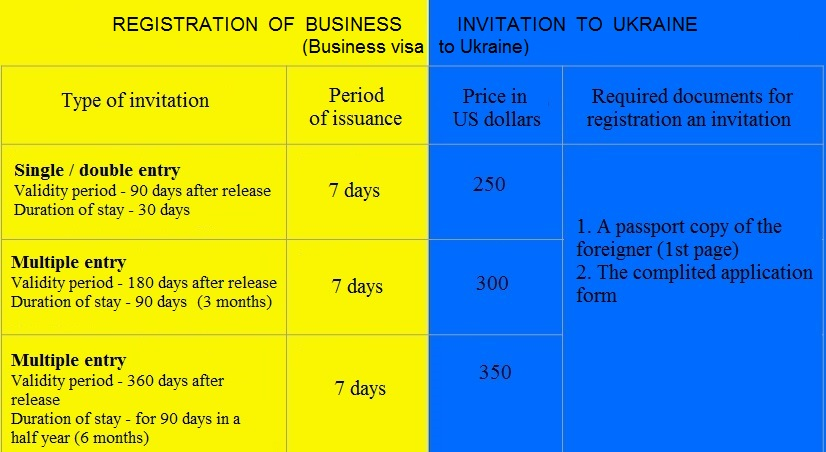 Business invitation to Ukraine